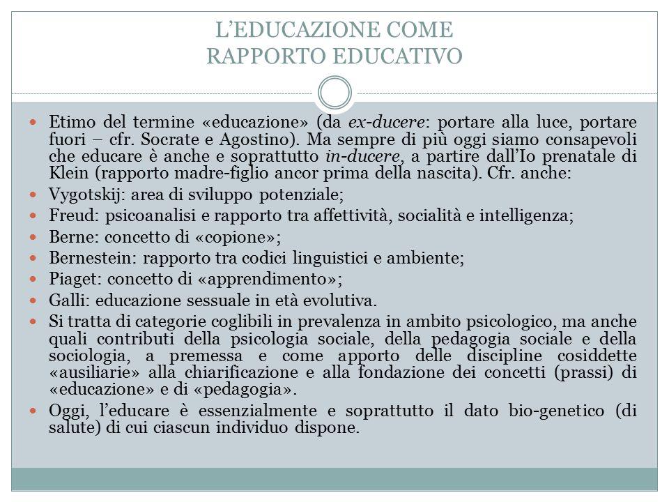 L'EDUCAZIONE COME RAPPORTO EDUCATIVO Etimo del termine «educazione» (da ex-ducere: portare alla luce, portare fuori – cfr.