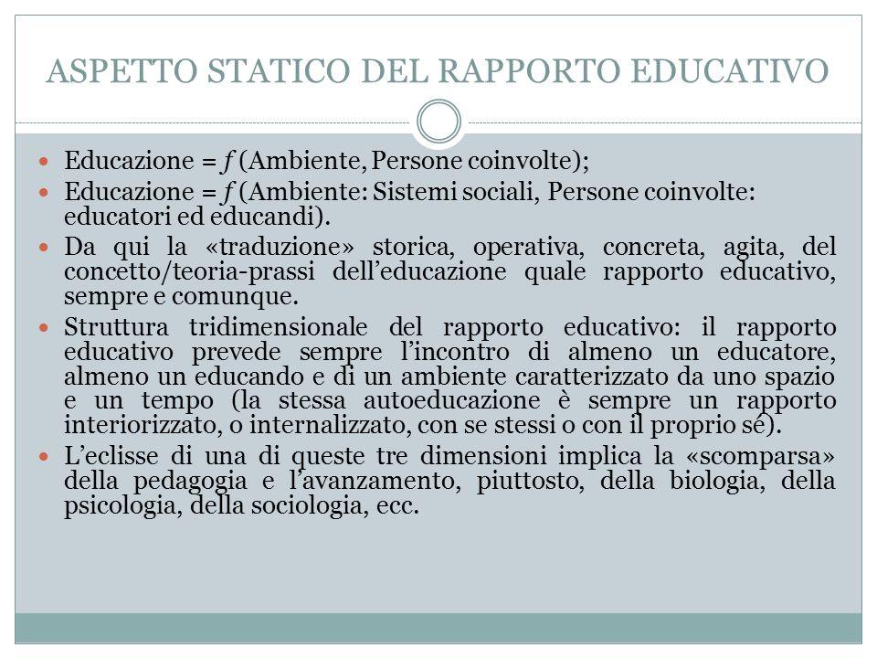 ASPETTO STATICO DEL RAPPORTO EDUCATIVO Educazione = f (Ambiente, Persone coinvolte); Educazione = f (Ambiente: Sistemi sociali, Persone coinvolte: educatori ed educandi).