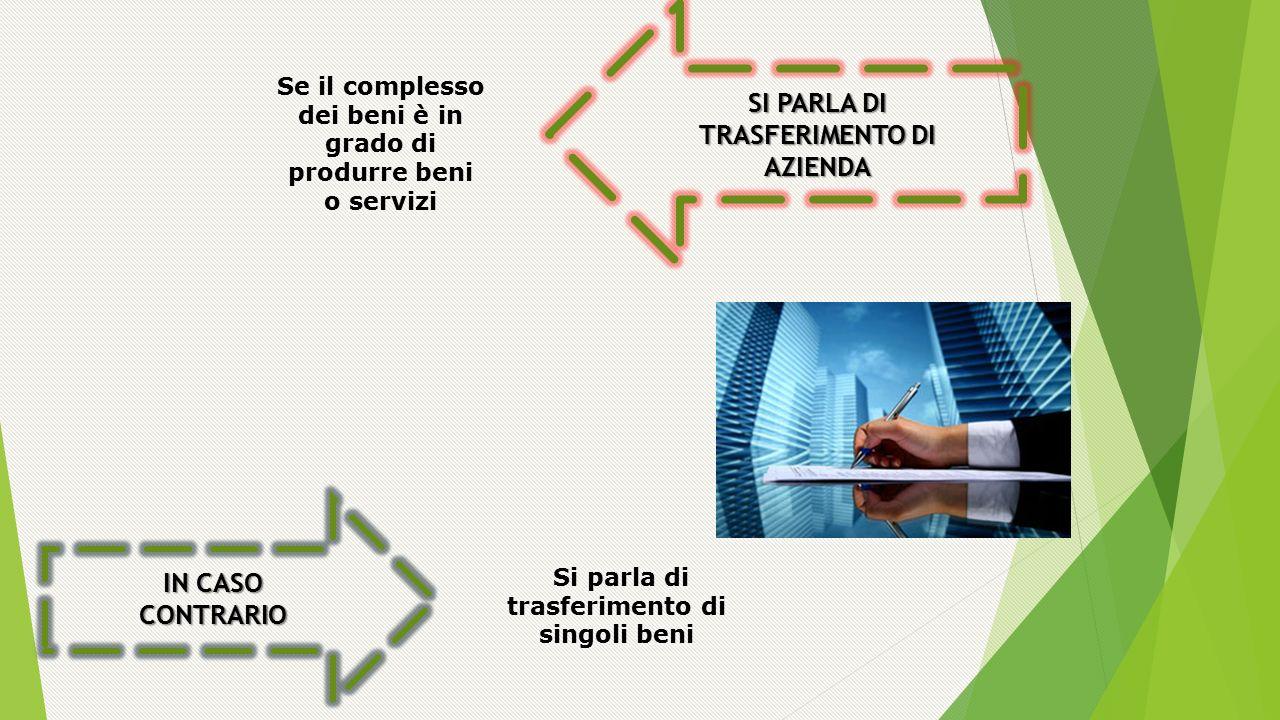 SI PARLA DI TRASFERIMENTO DI AZIENDA Se il complesso dei beni è in grado di produrre beni o servizi IN CASO CONTRARIO Si parla di trasferimento di singoli beni
