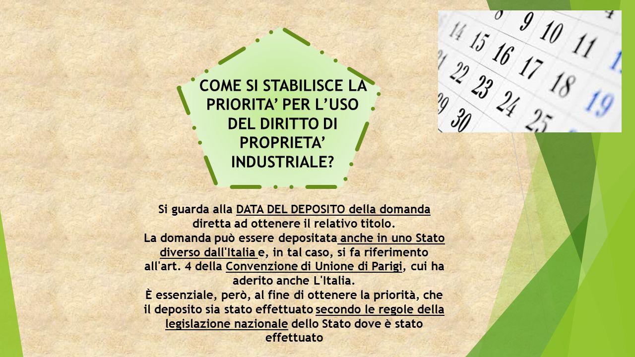 COME SI STABILISCE LA PRIORITA' PER L'USO DEL DIRITTO DI PROPRIETA' INDUSTRIALE.