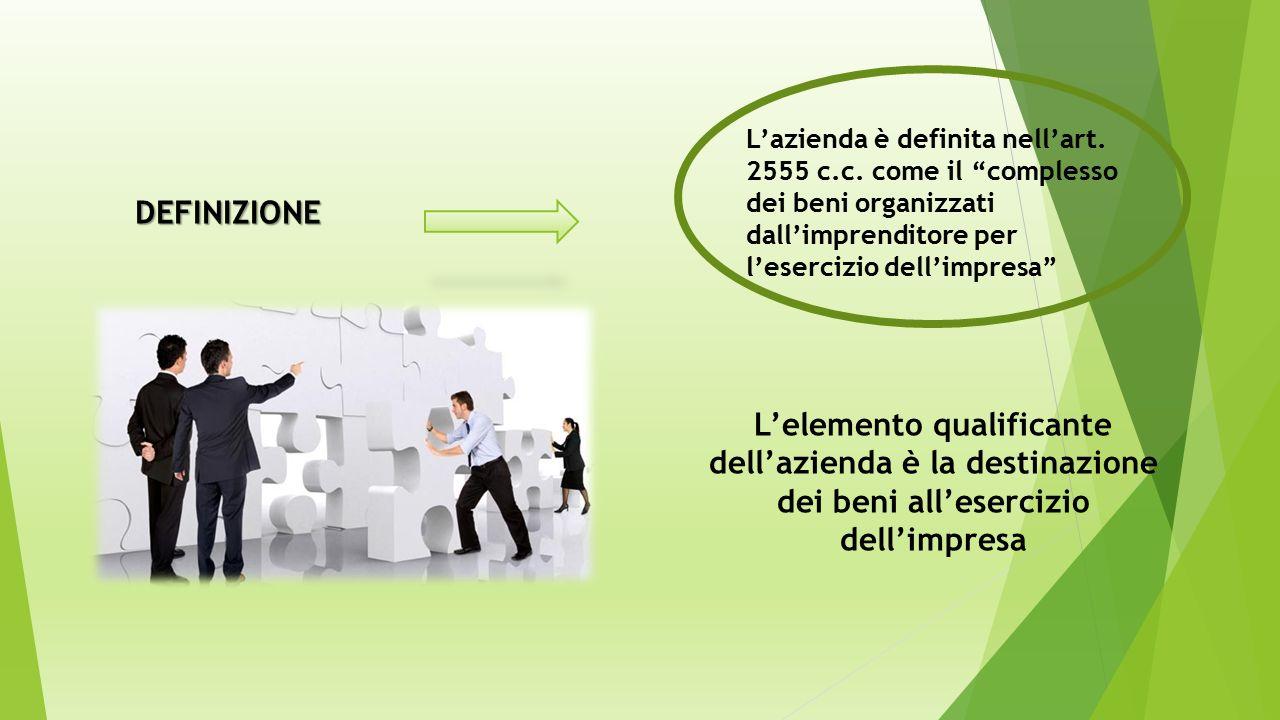 DEFINIZIONE L'azienda è definita nell'art. 2555 c.c.