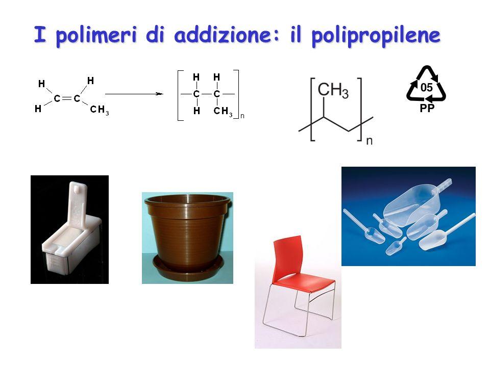 I polimeri di addizione: il politetrafluoroetilene è chimicamente inerte e resistente
