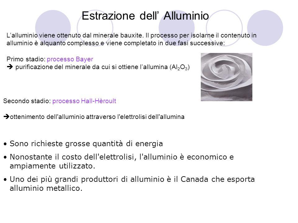 Sono richieste grosse quantità di energia Nonostante il costo dell elettrolisi, l alluminio è economico e ampiamente utilizzato.