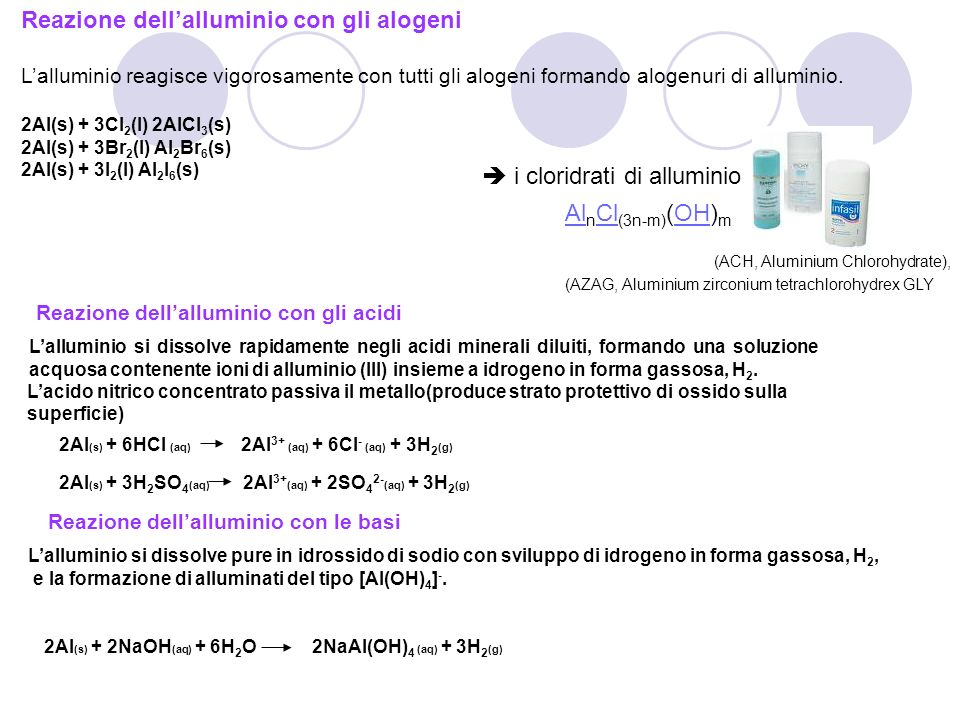 2Al (s) + 3H 2 SO 4 (aq) 2Al 3+ (aq) + 2SO 4 2- (aq) + 3H 2 (g) 2Al (s) + 2NaOH (aq) + 6H 2 O 2NaAl(OH) 4 (aq) + 3H 2 (g) Reazione dell'alluminio con gli alogeni L'alluminio reagisce vigorosamente con tutti gli alogeni formando alogenuri di alluminio.