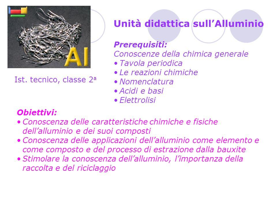 L'alluminio nella tavola periodica Al [Ne]3s²3p¹ 3° periodo, 3° gruppo Metallo Dati essenziali Nome: Alluminio Nome internazionale: aluminium Simbolo: Al Numero atomico: 13 Peso atomico: 26.98 Gruppo: 13 Periodo: 3 Numero di ossidazione: +3 Elettronegatività: 1.61 Stato a 20 C°(T di fusione 660°C): solido Colore: argenteo Classificazione: metallo