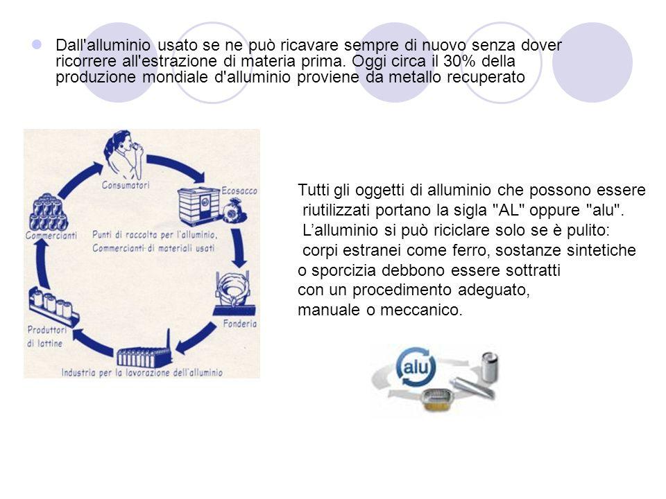 Dall alluminio usato se ne può ricavare sempre di nuovo senza dover ricorrere all estrazione di materia prima.