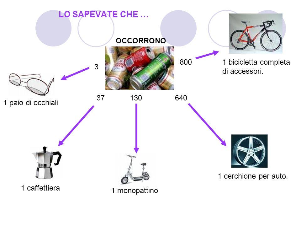 LO SAPEVATE CHE … 640 1 cerchione per auto. 8001 bicicletta completa di accessori.