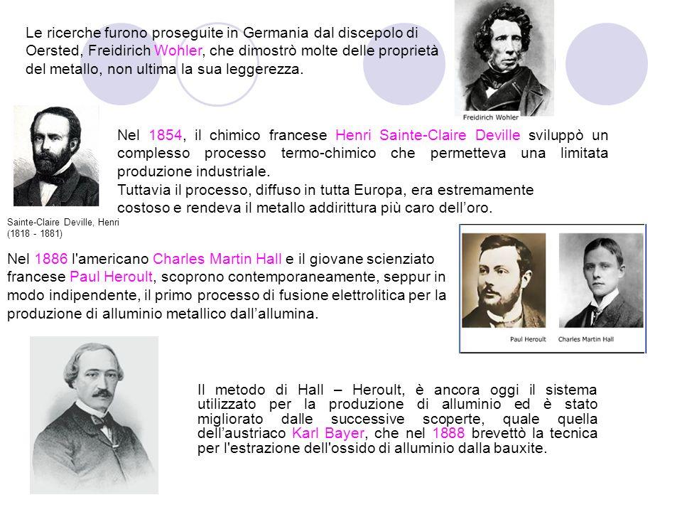 DA SAPERE…. 1919 Inizia la produzione di tubetti per pomate e dentifricio in alluminio.