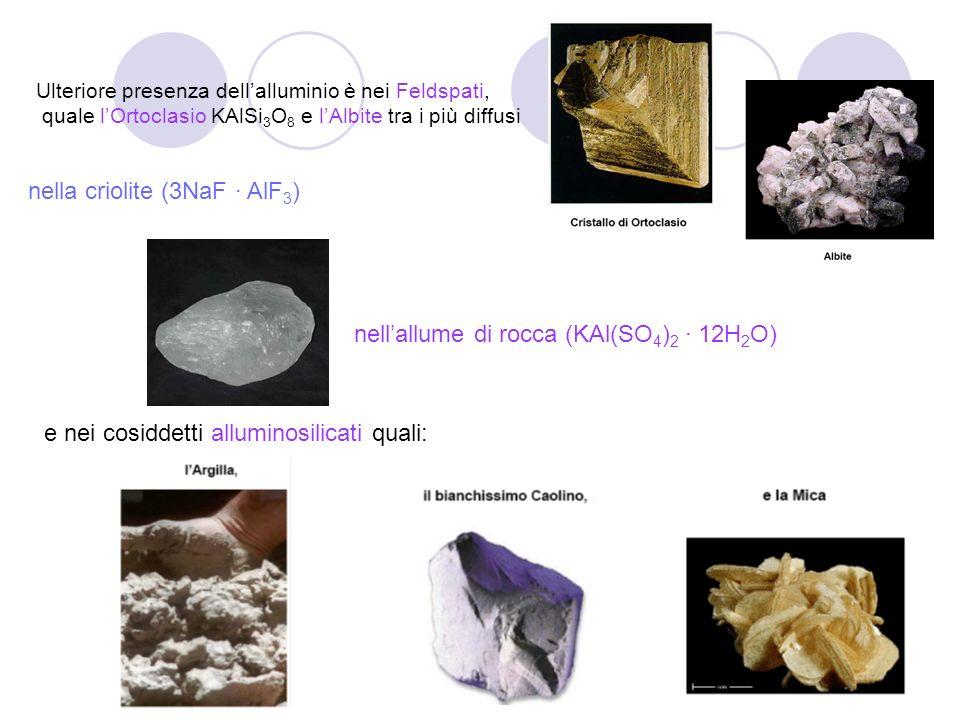 Processo di produzione dal minerale, la Bauxite dalla rifusione del metallo stesso, ovvero dal riciclo dei rottami di alluminio.