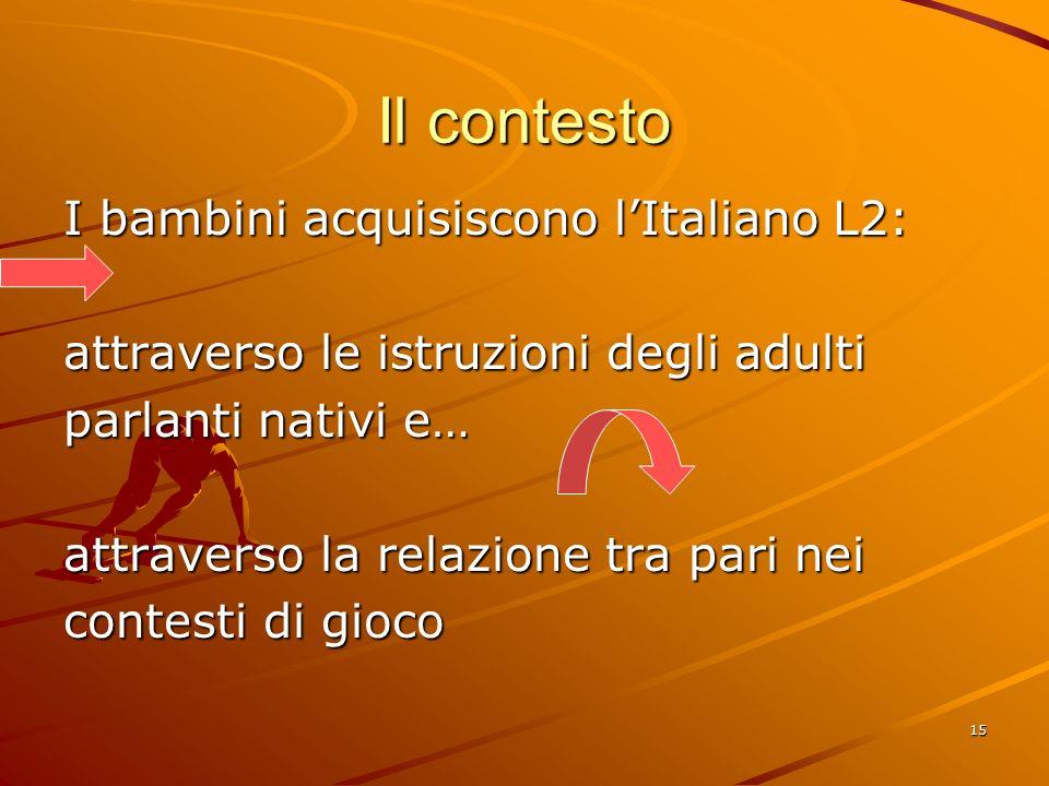 15 Il contesto I bambini acquisiscono l'Italiano L2: attraverso le istruzioni degli adulti parlanti nativi e… attraverso la relazione tra pari nei contesti di gioco
