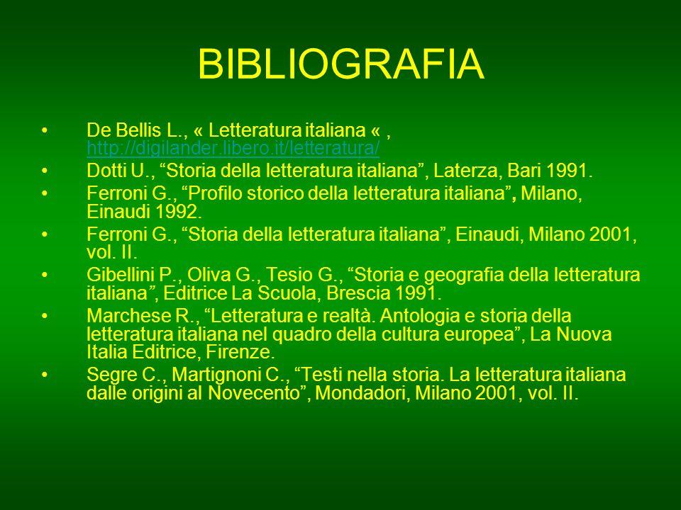 BIBLIOGRAFIA De Bellis L., « Letteratura italiana «, http://digilander.libero.it/letteratura/ http://digilander.libero.it/letteratura/ Dotti U., Storia della letteratura italiana , Laterza, Bari 1991.