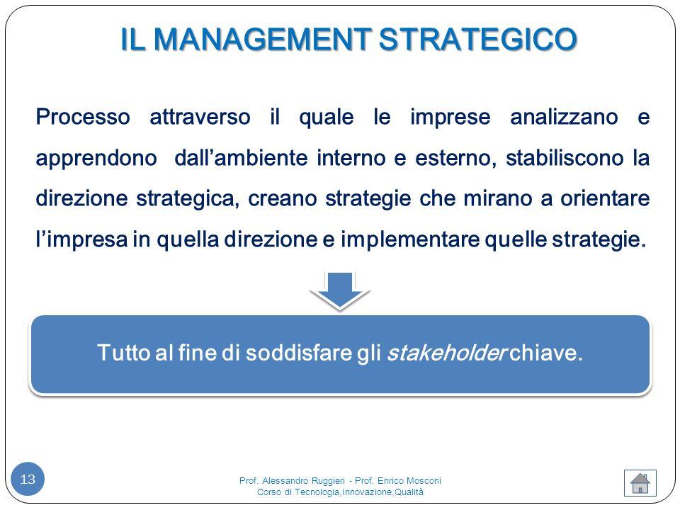 IL MANAGEMENT STRATEGICO 13 Processo attraverso il quale le imprese analizzano e apprendono dall'ambiente interno e esterno, stabiliscono la direzione strategica, creano strategie che mirano a orientare l'impresa in quella direzione e implementare quelle strategie.