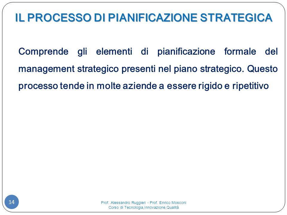 IL PROCESSO DI PIANIFICAZIONE STRATEGICA 14 Comprende gli elementi di pianificazione formale del management strategico presenti nel piano strategico.
