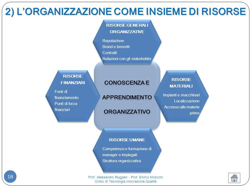 18 2) L'ORGANIZZAZIONE COME INSIEME DI RISORSE CONOSCENZA E APPRENDIMENTO ORGANIZZATIVO RISORSE GENERALI ORGANIZZATIVE Reputazione Brand e brevetti Contratti Relazioni con gli stakeholder RISORSE MATERIALI Impianti e macchinari Localizzazione Accesso alle materie prime RISORSE UMANE Competenze e formazione di manager e impiegati Struttura organizzativa RISORSE FINANZIARI Fonti di finanziamento Punti di forza finanziari Prof.