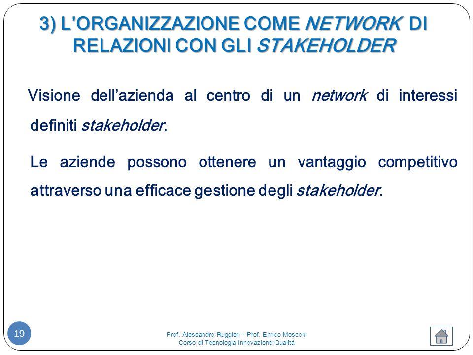 3) L'ORGANIZZAZIONE COME NETWORK DI RELAZIONI CON GLI STAKEHOLDER 19 Visione dell'azienda al centro di un network di interessi definiti stakeholder.