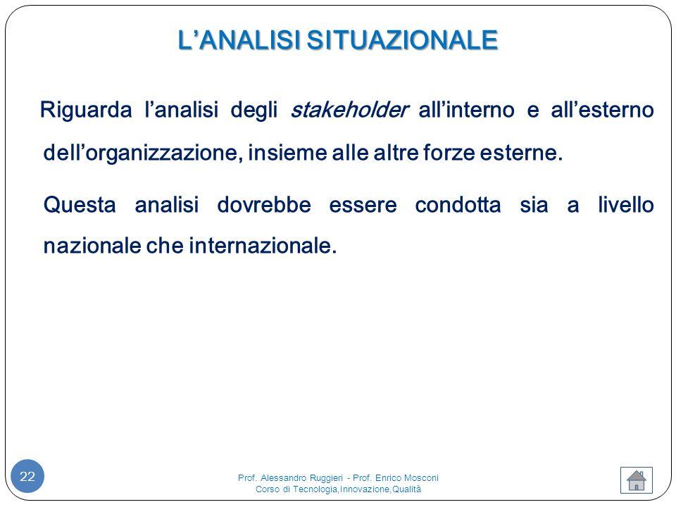 L'ANALISI SITUAZIONALE 22 Riguarda l'analisi degli stakeholder all'interno e all'esterno dell'organizzazione, insieme alle altre forze esterne.