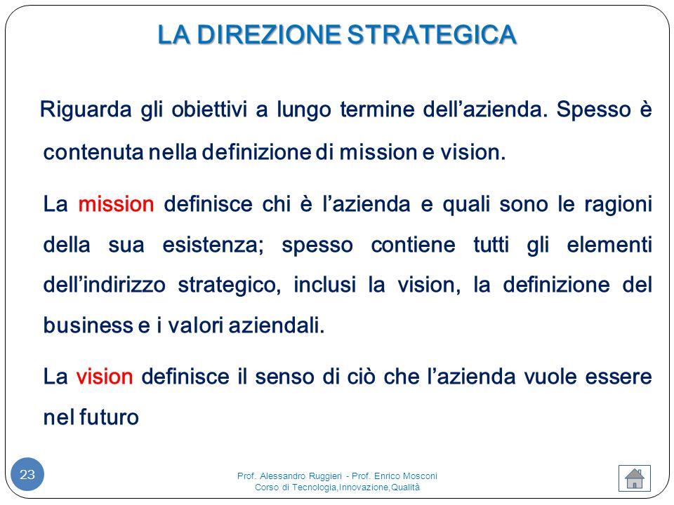 LA DIREZIONE STRATEGICA 23 Riguarda gli obiettivi a lungo termine dell'azienda.