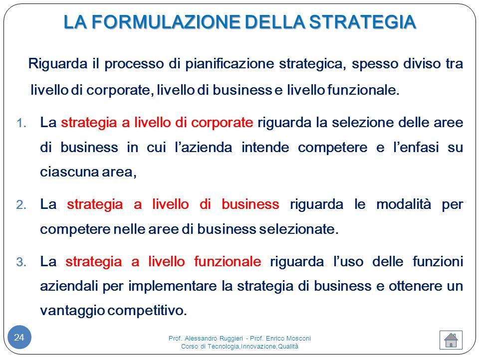 LA FORMULAZIONE DELLA STRATEGIA 24 Riguarda il processo di pianificazione strategica, spesso diviso tra livello di corporate, livello di business e livello funzionale.
