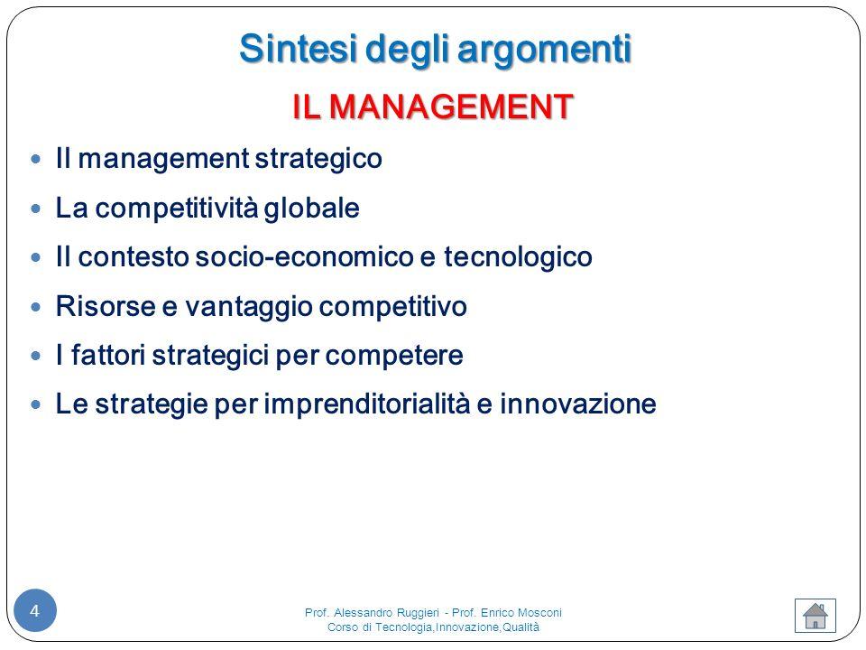 4 IL MANAGEMENT Il management strategico La competitività globale Il contesto socio-economico e tecnologico Risorse e vantaggio competitivo I fattori strategici per competere Le strategie per imprenditorialità e innovazione Sintesi degli argomenti Prof.