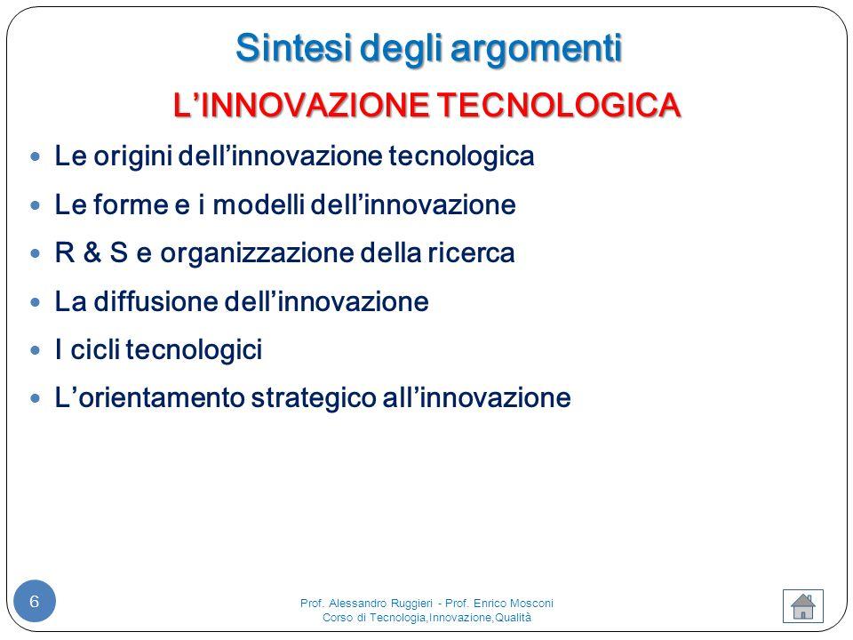 6 L'INNOVAZIONE TECNOLOGICA Le origini dell'innovazione tecnologica Le forme e i modelli dell'innovazione R & S e organizzazione della ricerca La diffusione dell'innovazione I cicli tecnologici L'orientamento strategico all'innovazione Sintesi degli argomenti Prof.
