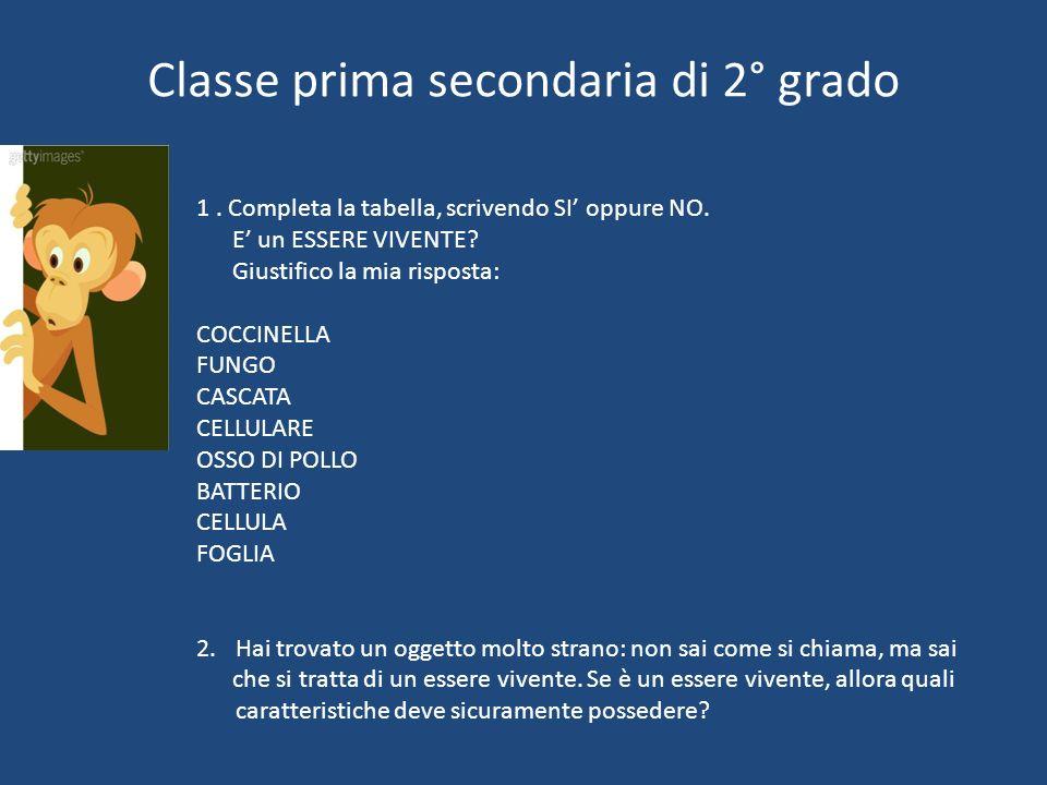 Classe prima secondaria di 2° grado 1. Completa la tabella, scrivendo SI' oppure NO. E' un ESSERE VIVENTE? Giustifico la mia risposta: COCCINELLA FUNG