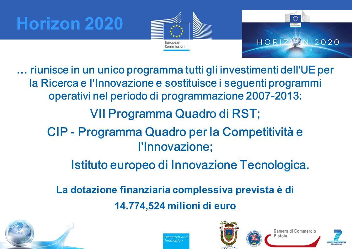 … riunisce in un unico programma tutti gli investimenti dell UE per la Ricerca e l Innovazione e sostituisce i seguenti programmi operativi nel periodo di programmazione 2007-2013: VII Programma Quadro di RST; CIP - Programma Quadro per la Competitivit à e l Innovazione; Istituto europeo di Innovazione Tecnologica.