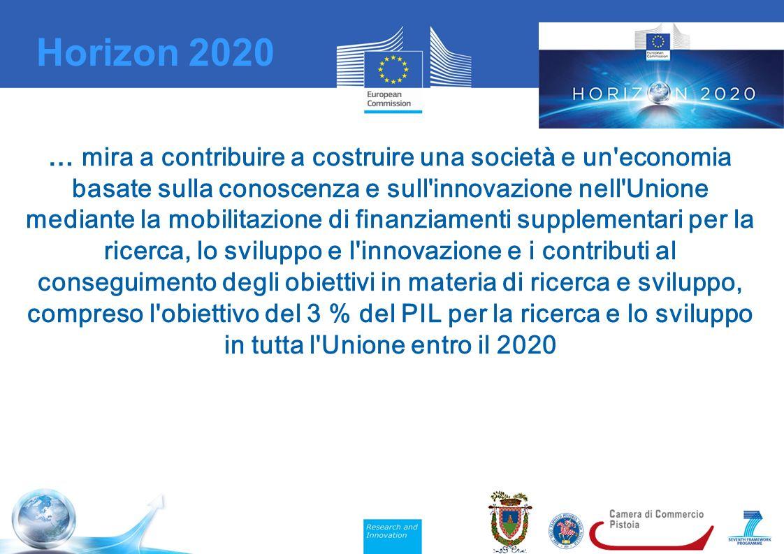 … mira a contribuire a costruire una societ à e un economia basate sulla conoscenza e sull innovazione nell Unione mediante la mobilitazione di finanziamenti supplementari per la ricerca, lo sviluppo e l innovazione e i contributi al conseguimento degli obiettivi in materia di ricerca e sviluppo, compreso l obiettivo del 3 % del PIL per la ricerca e lo sviluppo in tutta l Unione entro il 2020 Horizon 2020