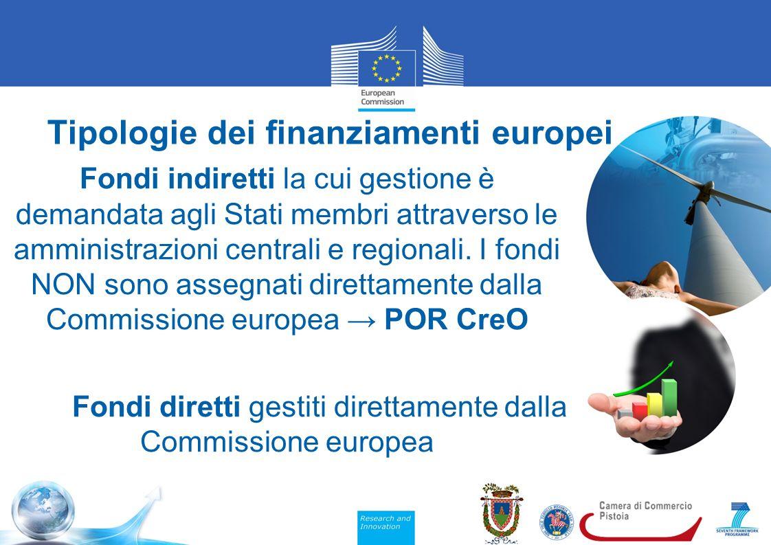 Tipologie dei finanziamenti europei Fondi indiretti la cui gestione è demandata agli Stati membri attraverso le amministrazioni centrali e regionali.