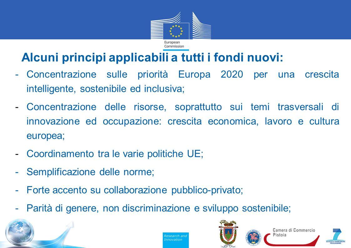 Alcuni principi applicabili a tutti i fondi nuovi: -Concentrazione sulle priorità Europa 2020 per una crescita intelligente, sostenibile ed inclusiva; -Concentrazione delle risorse, soprattutto sui temi trasversali di innovazione ed occupazione: crescita economica, lavoro e cultura europea; -Coordinamento tra le varie politiche UE; -Semplificazione delle norme; -Forte accento su collaborazione pubblico-privato; -Parità di genere, non discriminazione e sviluppo sostenibile;