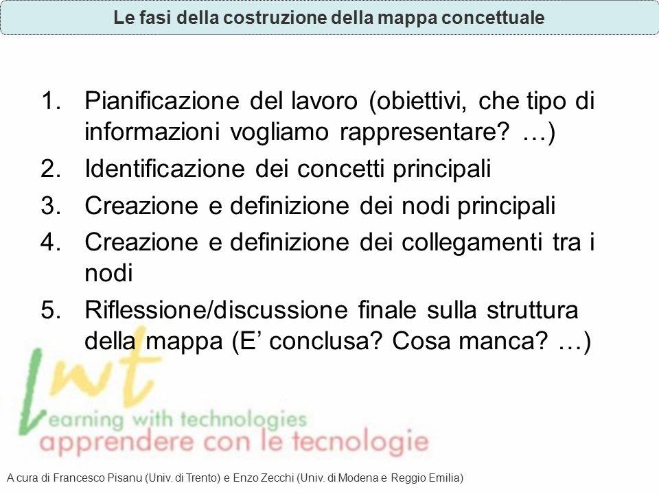Le fasi della costruzione della mappa concettuale 1.Pianificazione del lavoro (obiettivi, che tipo di informazioni vogliamo rappresentare.