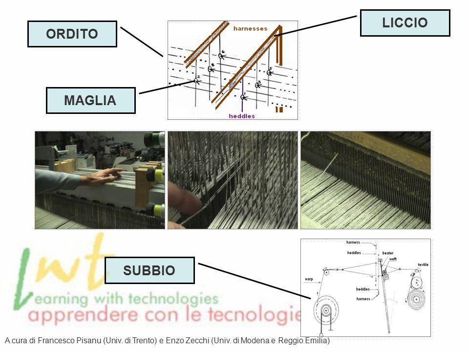 ORDITO LICCIO MAGLIA SUBBIO A cura di Francesco Pisanu (Univ.