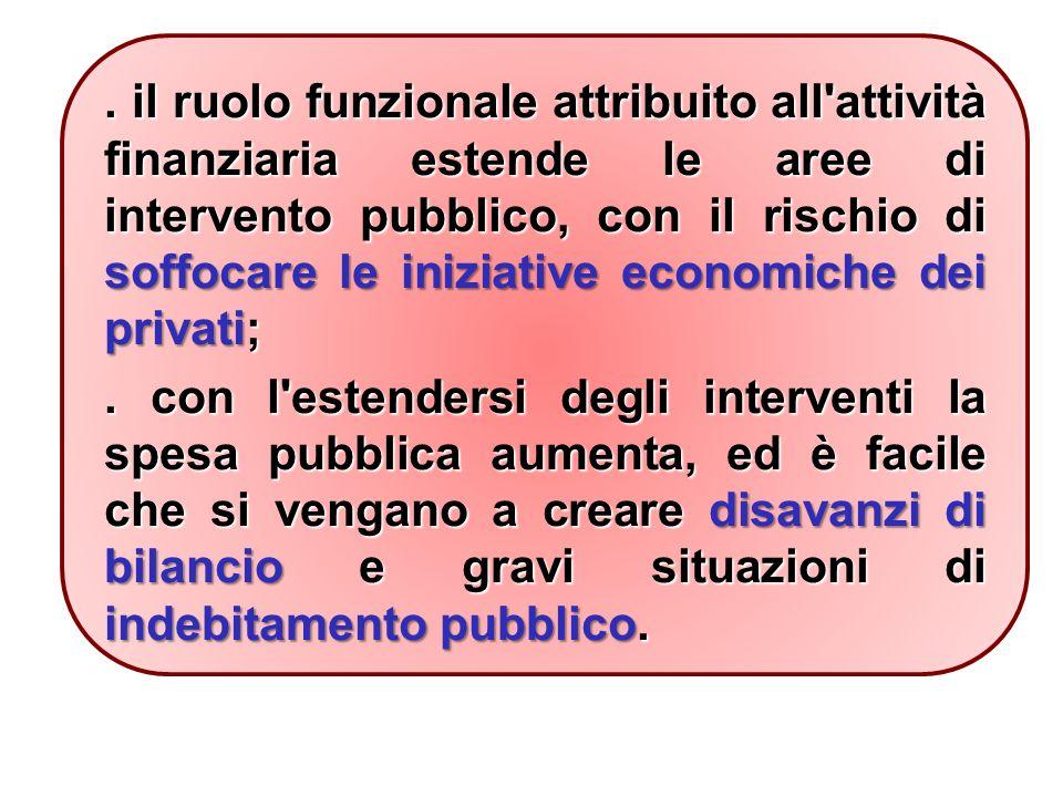 il ruolo funzionale attribuito all attività finanziaria estende le aree di intervento pubblico, con il rischio di soffocare le iniziative economiche dei privati;.