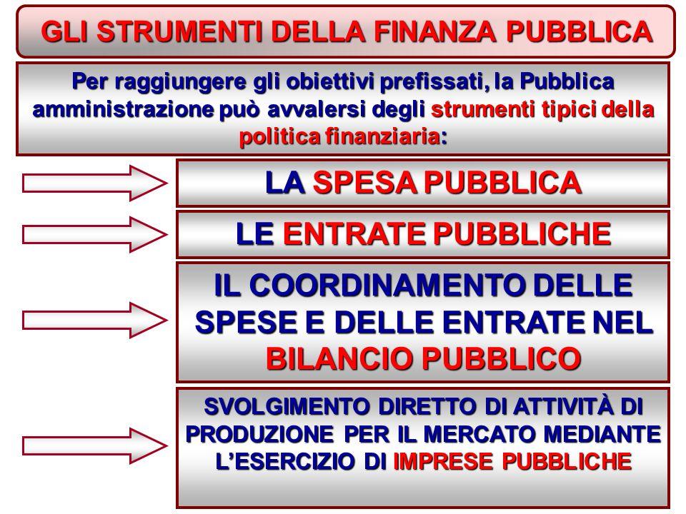GLI STRUMENTI DELLA FINANZA PUBBLICA Per raggiungere gli obiettivi prefissati, la Pubblica amministrazione può avvalersi degli strumenti tipici della politica finanziaria: SVOLGIMENTO DIRETTO DI ATTIVITÀ DI PRODUZIONE PER IL MERCATO MEDIANTE L'ESERCIZIO DI IMPRESE PUBBLICHE IL COORDINAMENTO DELLE SPESE E DELLE ENTRATE NEL BILANCIO PUBBLICO LE ENTRATE PUBBLICHE LA SPESA PUBBLICA