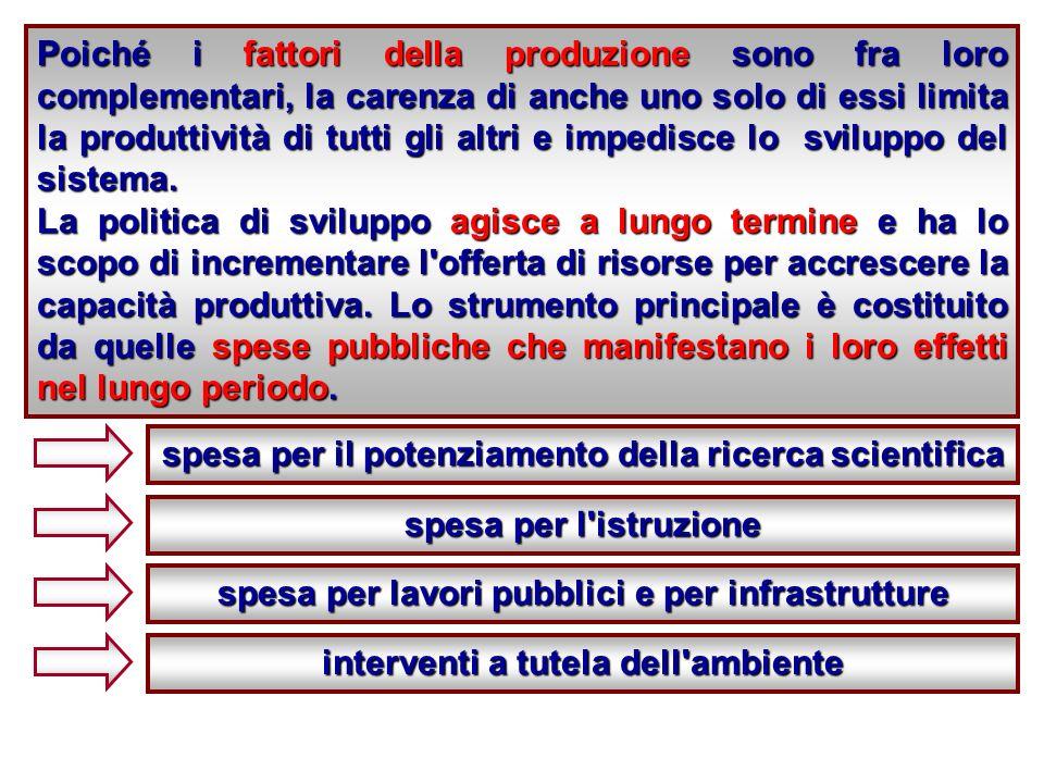 Poiché i fattori della produzione sono fra loro complementari, la carenza di anche uno solo di essi limita la produttività di tutti gli altri e impedisce lo sviluppo del sistema.
