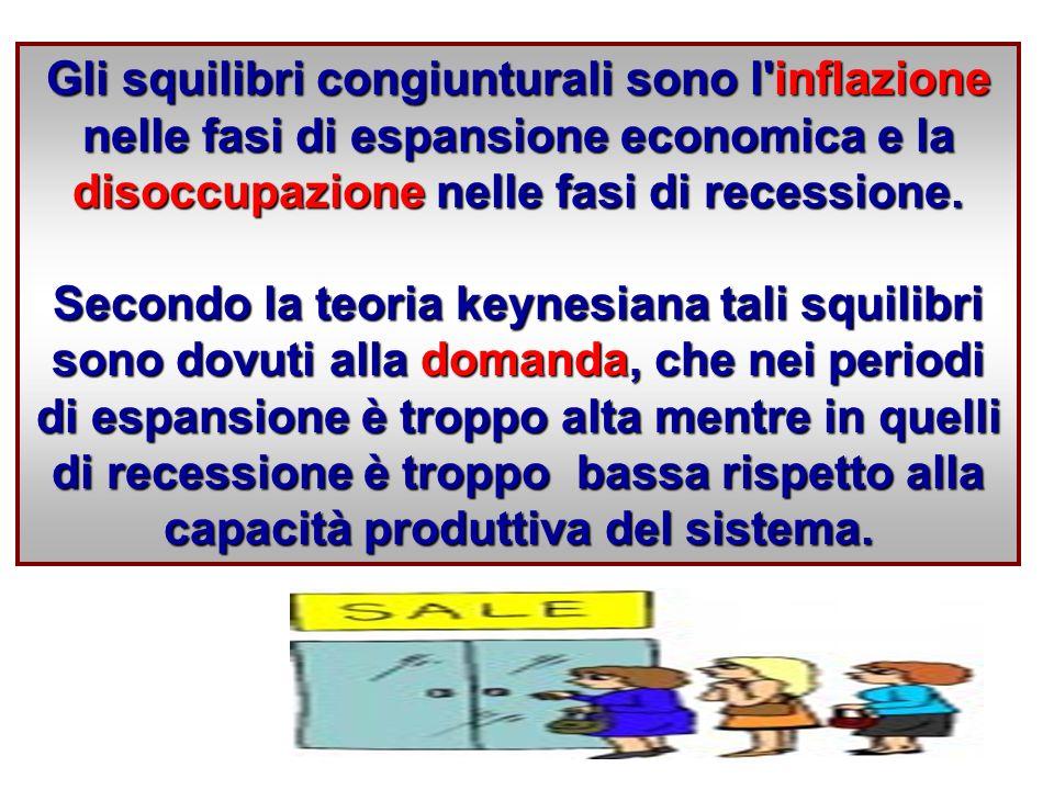 Gli squilibri congiunturali sono l inflazione nelle fasi di espansione economica e la disoccupazione nelle fasi di recessione.
