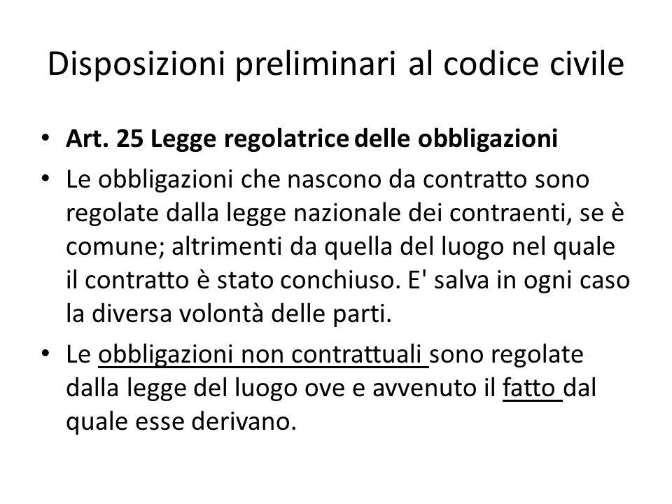 Disposizioni preliminari al codice civile Art.