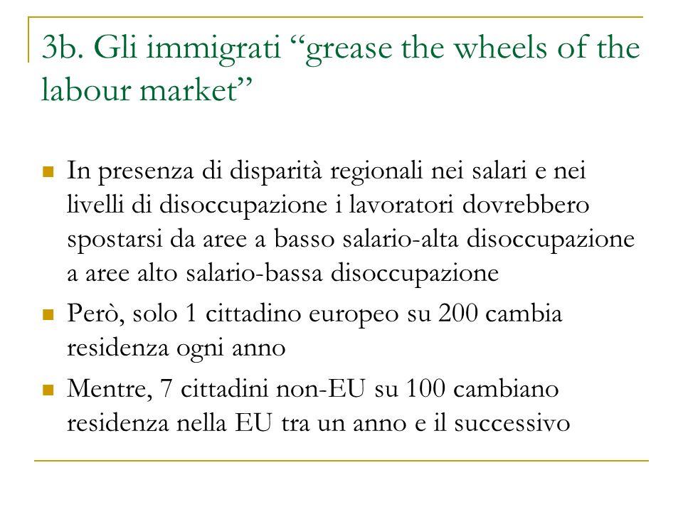 """3b. Gli immigrati """"grease the wheels of the labour market"""" In presenza di disparità regionali nei salari e nei livelli di disoccupazione i lavoratori"""