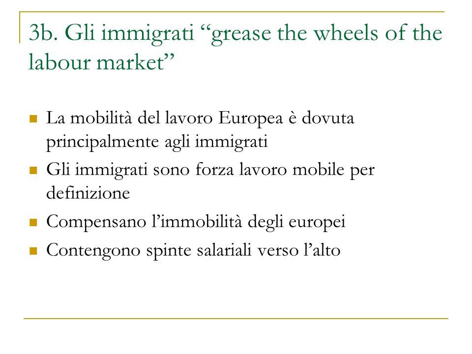 """3b. Gli immigrati """"grease the wheels of the labour market"""" La mobilità del lavoro Europea è dovuta principalmente agli immigrati Gli immigrati sono fo"""