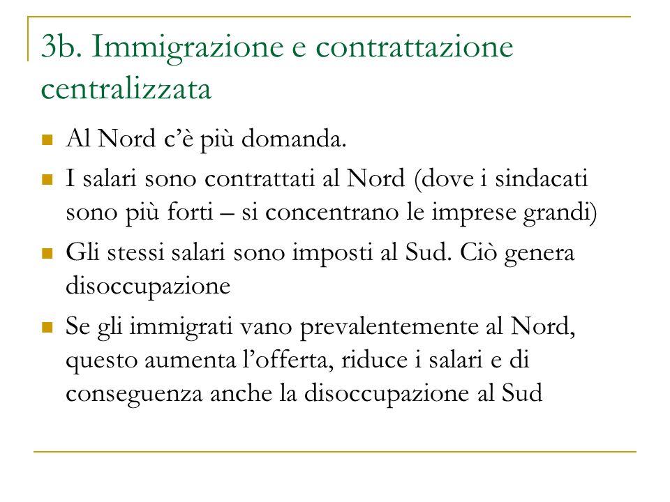 3b. Immigrazione e contrattazione centralizzata Al Nord c'è più domanda. I salari sono contrattati al Nord (dove i sindacati sono più forti – si conce