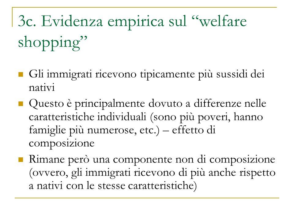 """3c. Evidenza empirica sul """"welfare shopping"""" Gli immigrati ricevono tipicamente più sussidi dei nativi Questo è principalmente dovuto a differenze nel"""