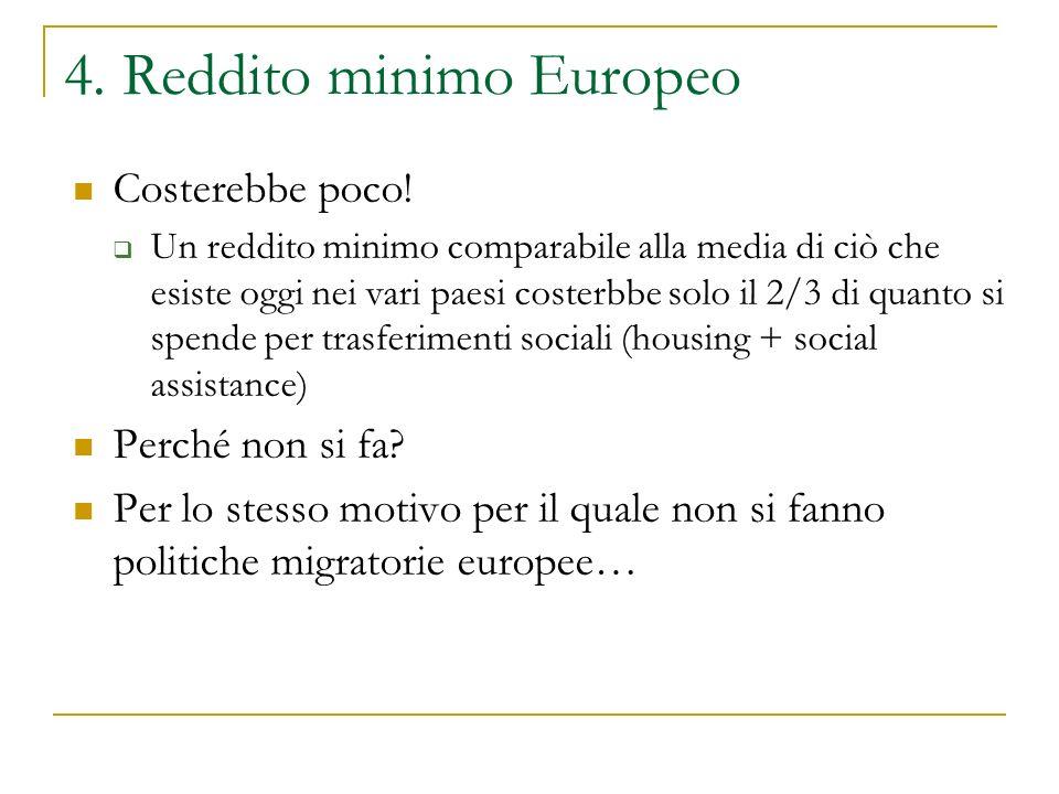 4. Reddito minimo Europeo Costerebbe poco!  Un reddito minimo comparabile alla media di ciò che esiste oggi nei vari paesi costerbbe solo il 2/3 di q