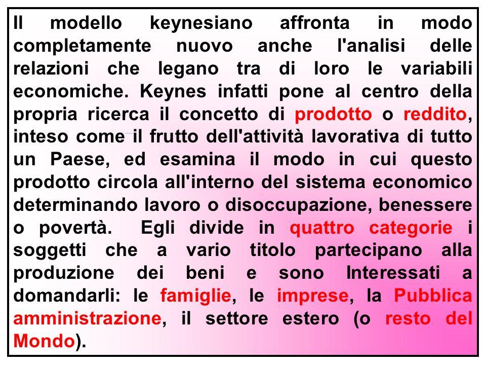 Il modello keynesiano affronta in modo completamente nuovo anche l analisi delle relazioni che legano tra di loro le variabili economiche.