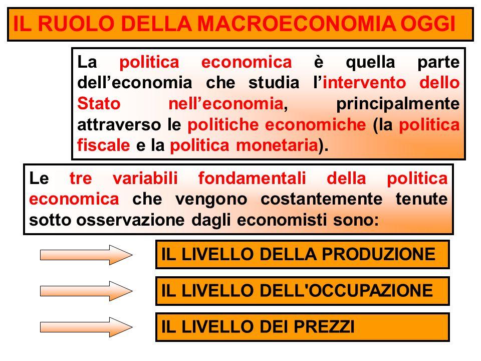 IL RUOLO DELLA MACROECONOMIA OGGI La politica economica è quella parte dell'economia che studia l'intervento dello Stato nell'economia, principalmente attraverso le politiche economiche (la politica fiscale e la politica monetaria).
