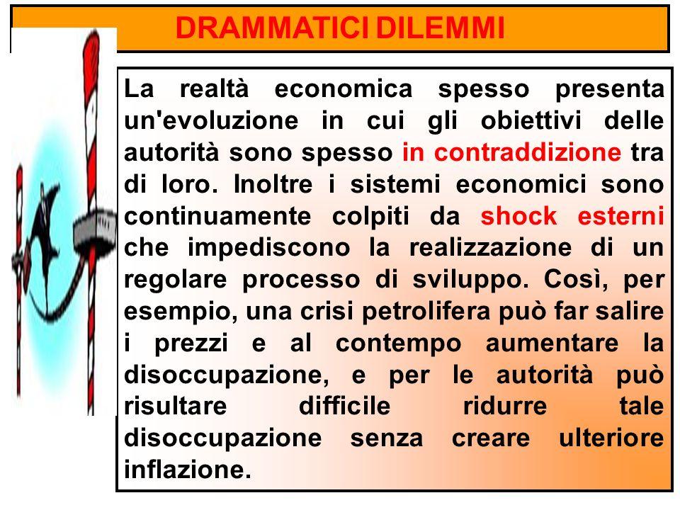 DRAMMATICI DILEMMI La realtà economica spesso presenta un evoluzione in cui gli obiettivi delle autorità sono spesso in contraddizione tra di loro.