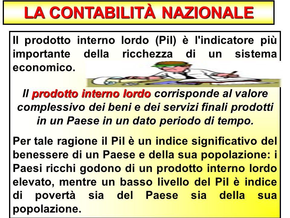 Il prodotto interno lordo (PiI) è l indicatore più importante della ricchezza di un sistema economico.