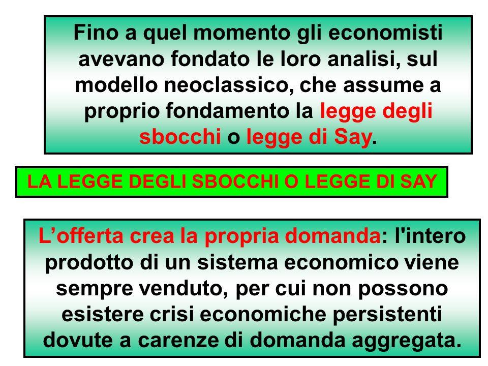 LA LEGGE DEGLI SBOCCHI O LEGGE DI SAY Fino a quel momento gli economisti avevano fondato le loro analisi, sul modello neoclassico, che assume a proprio fondamento la legge degli sbocchi o legge di Say.