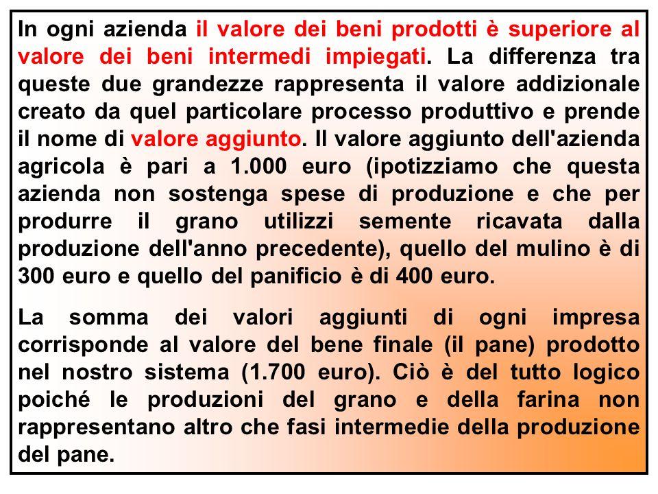 In ogni azienda il valore dei beni prodotti è superiore al valore dei beni intermedi impiegati.