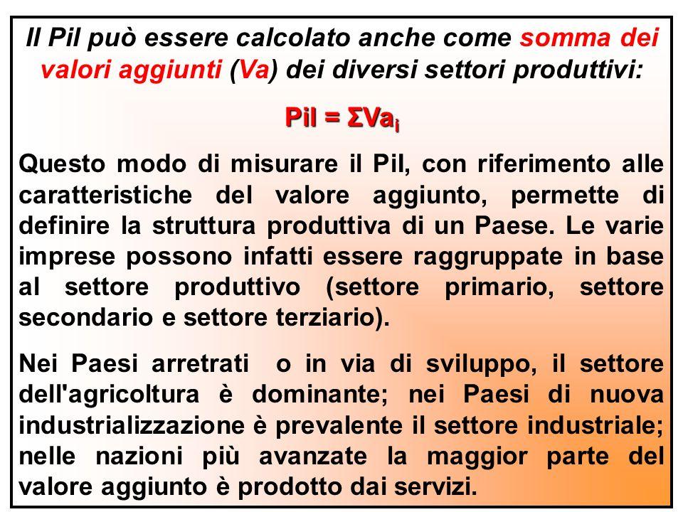Il Pil può essere calcolato anche come somma dei valori aggiunti (Va) dei diversi settori produttivi: Pil = ΣVa i Questo modo di misurare il PiI, con riferimento alle caratteristiche del valore aggiunto, permette di definire la struttura produttiva di un Paese.