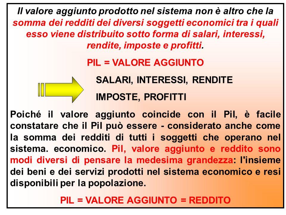 Il valore aggiunto prodotto nel sistema non è altro che la somma dei redditi dei diversi soggetti economici tra i quali esso viene distribuito sotto forma di salari, interessi, rendite, imposte e profitti.