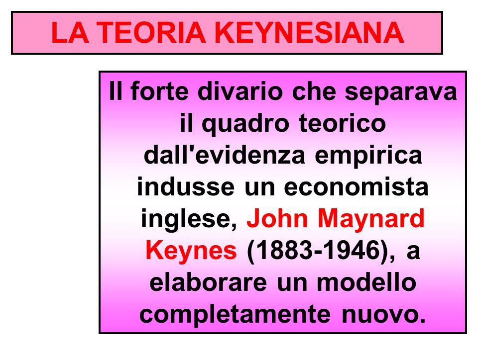 Il forte divario che separava il quadro teorico dall evidenza empirica indusse un economista inglese, John Maynard Keynes (1883-1946), a elaborare un modello completamente nuovo.